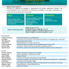 3er Congreso Nacional de Gestión Integrada: Revisa las conferencias y talleres que se expondrán